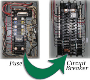 difference between fuse box and circuit breaker wiring diagram \u2022 General Electric Circuit Breaker Box understanding circuit breaker vs fuses rh gibbonselectric com circuit breaker versus fuse fuse vs circuit breaker box